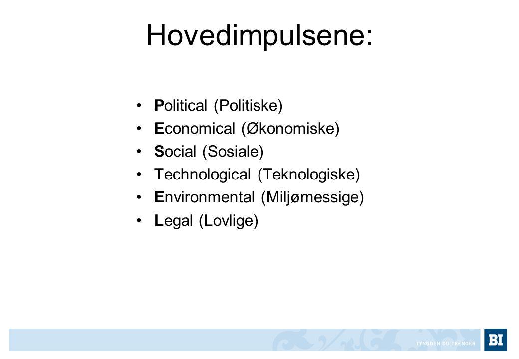 Hovedimpulsene: •Political (Politiske) •Economical (Økonomiske) •Social (Sosiale) •Technological (Teknologiske) •Environmental (Miljømessige) •Legal (