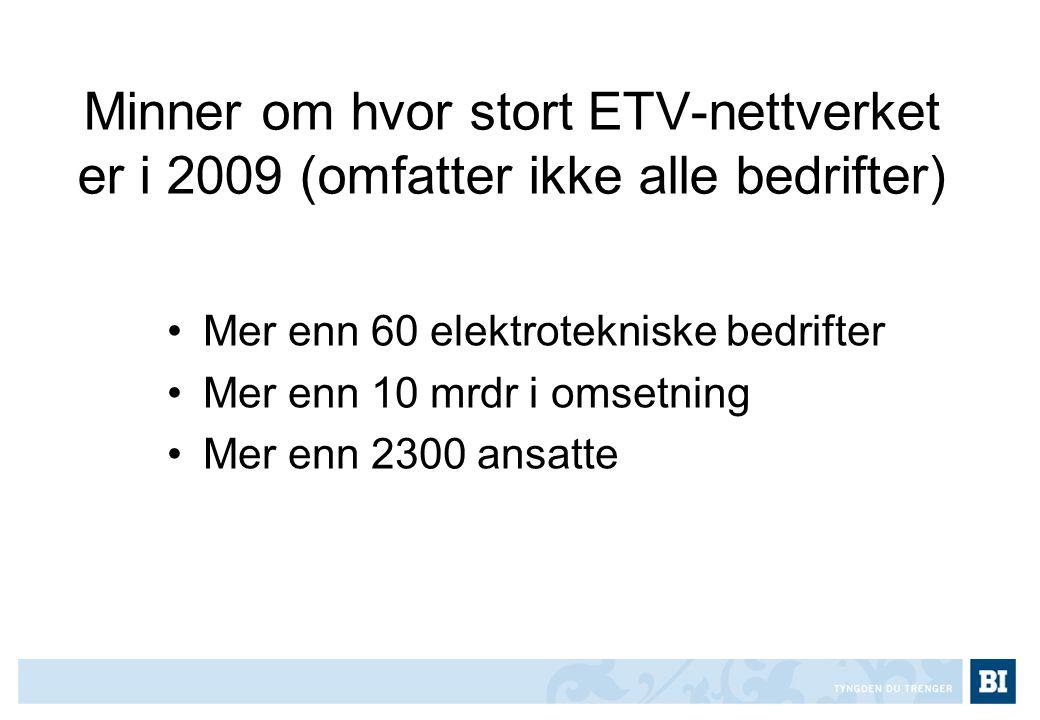 Minner om hvor stort ETV-nettverket er i 2009 (omfatter ikke alle bedrifter) •Mer enn 60 elektrotekniske bedrifter •Mer enn 10 mrdr i omsetning •Mer e