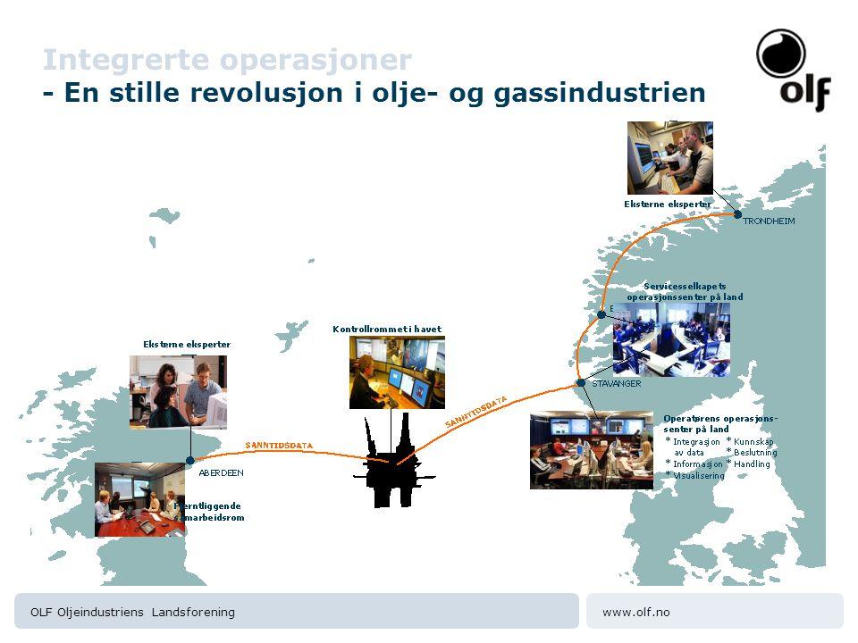 www.olf.noOLF Oljeindustriens Landsforening Integrerte operasjoner - En stille revolusjon i olje- og gassindustrien
