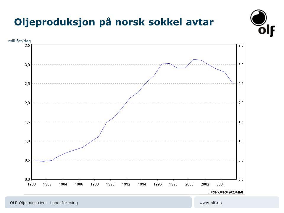 www.olf.noOLF Oljeindustriens Landsforening Oljeproduksjon på norsk sokkel avtar mill.fat/dag