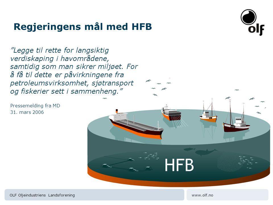 www.olf.noOLF Oljeindustriens Landsforening Regjeringens mål med HFB Legge til rette for langsiktig verdiskaping i havområdene, samtidig som man sikrer miljøet.