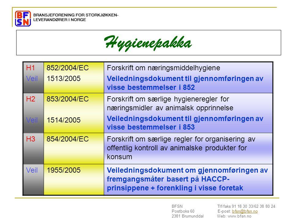 BFSN Tlf/faks 91 18 30 33/62 38 80 24 Postboks 60 E-post: bfsn@bfsn.nobfsn@bfsn.no 2381 Brumunddal Web: www.bfsn.no Hygienepakka H1 Veil 852/2004/EC 1513/2005 Forskrift om næringsmiddelhygiene Veiledningsdokument til gjennomføringen av visse bestemmelser i 852 H2 Veil 853/2004/EC 1514/2005 Forskrift om særlige hygieneregler for næringsmidler av animalsk opprinnelse Veiledningsdokument til gjennomføringen av visse bestemmelser i 853 H3854/2004/ECForskrift om særlige regler for organisering av offentlig kontroll av animalske produkter for konsum Veil1955/2005Veiledningsdokument om gjennomføringen av fremgangsmåter basert på HACCP- prinsippene + forenkling i visse foretak