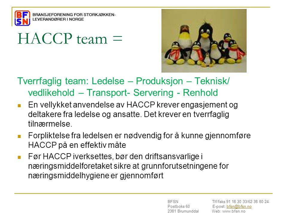 BFSN Tlf/faks 91 18 30 33/62 38 80 24 Postboks 60 E-post: bfsn@bfsn.nobfsn@bfsn.no 2381 Brumunddal Web: www.bfsn.no HACCP team = Tverrfaglig team: Ledelse – Produksjon – Teknisk/ vedlikehold – Transport- Servering - Renhold  En vellykket anvendelse av HACCP krever engasjement og deltakere fra ledelse og ansatte.