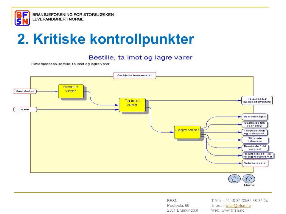 BFSN Tlf/faks 91 18 30 33/62 38 80 24 Postboks 60 E-post: bfsn@bfsn.nobfsn@bfsn.no 2381 Brumunddal Web: www.bfsn.no 2. Kritiske kontrollpunkter