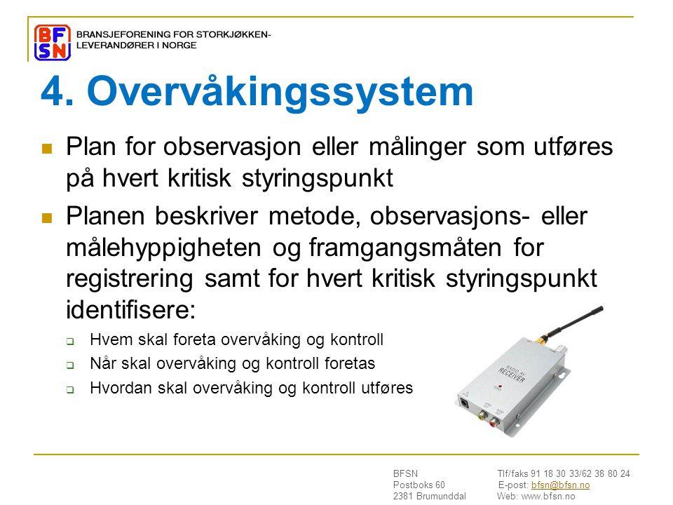 BFSN Tlf/faks 91 18 30 33/62 38 80 24 Postboks 60 E-post: bfsn@bfsn.nobfsn@bfsn.no 2381 Brumunddal Web: www.bfsn.no 4. Overvåkingssystem  Plan for ob