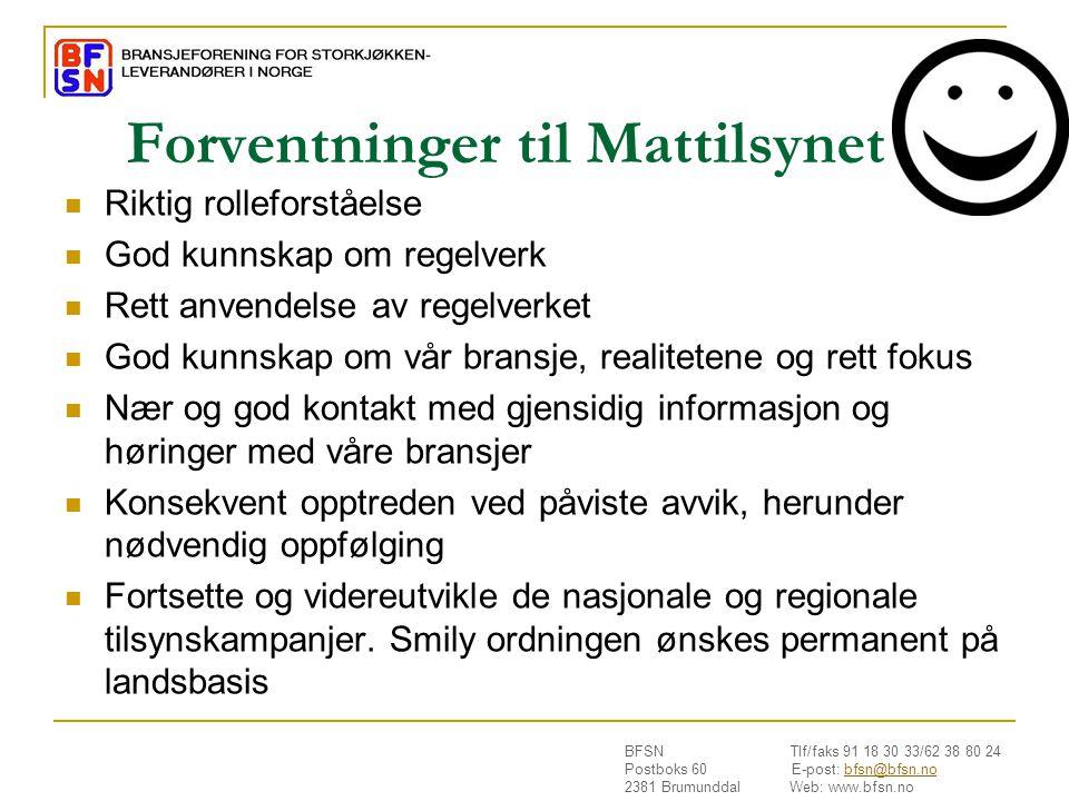 BFSN Tlf/faks 91 18 30 33/62 38 80 24 Postboks 60 E-post: bfsn@bfsn.nobfsn@bfsn.no 2381 Brumunddal Web: www.bfsn.no Forventninger til Mattilsynet  Ri
