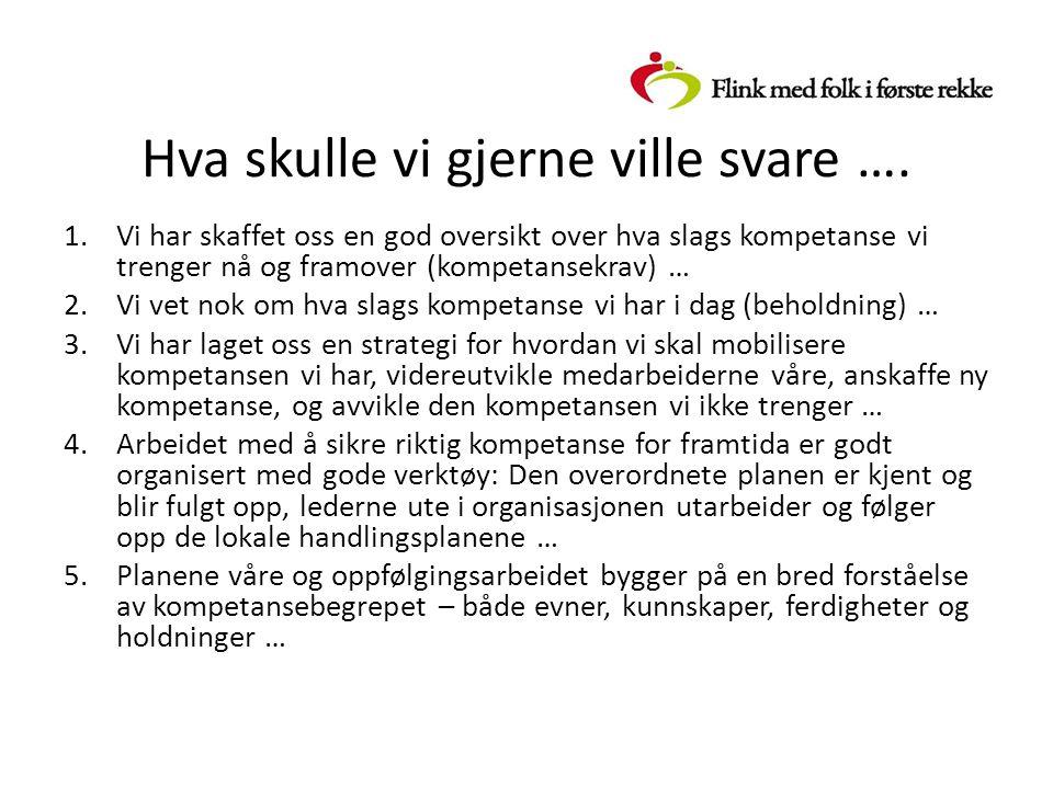 11.November 2013 12.30 – 12.45 Velkommen Opplegg for samlingen.