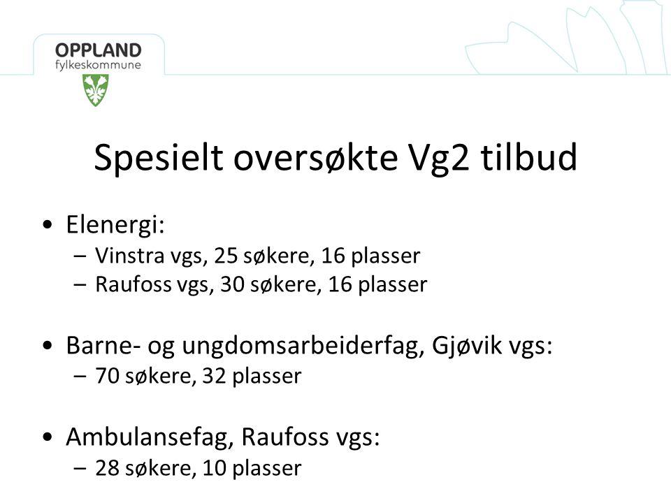 Spesielt oversøkte Vg2 tilbud •Elenergi: –Vinstra vgs, 25 søkere, 16 plasser –Raufoss vgs, 30 søkere, 16 plasser •Barne- og ungdomsarbeiderfag, Gjøvik