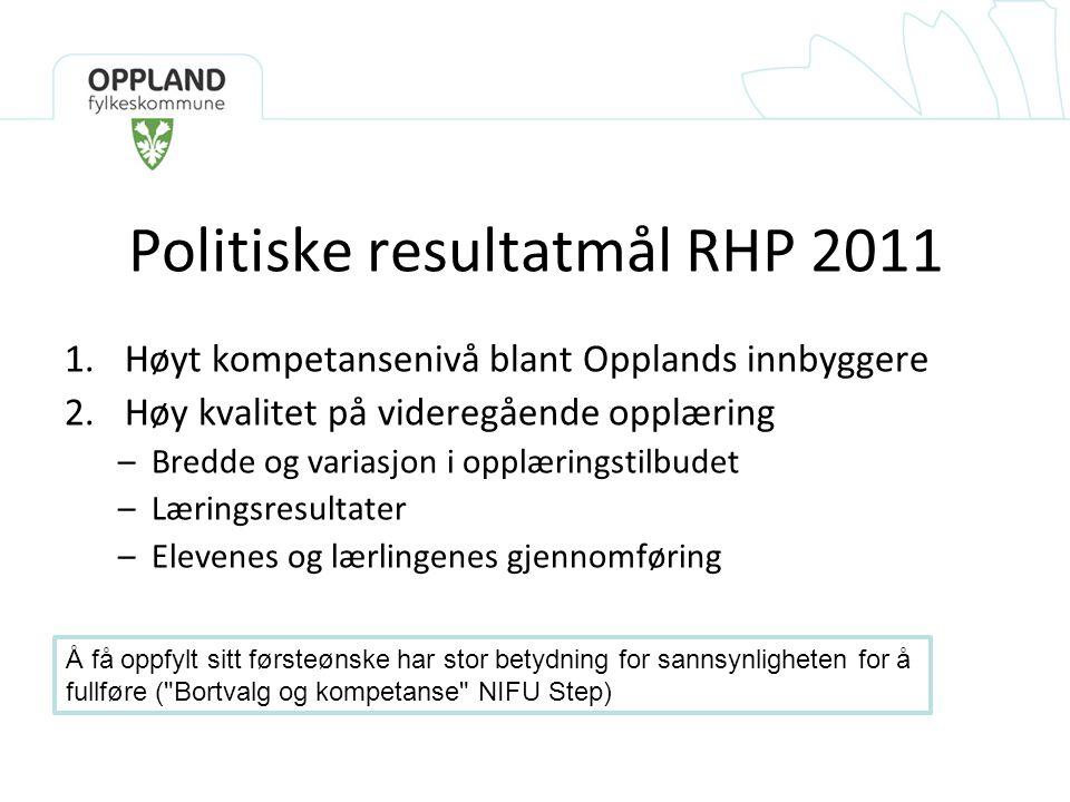 Politiske resultatmål RHP 2011 1.Høyt kompetansenivå blant Opplands innbyggere 2.Høy kvalitet på videregående opplæring –Bredde og variasjon i opplæri
