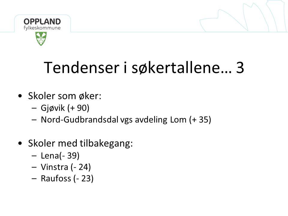 Tendenser i søkertallene… 3 •Skoler som øker: –Gjøvik (+ 90) –Nord-Gudbrandsdal vgs avdeling Lom (+ 35) •Skoler med tilbakegang: –Lena(- 39) –Vinstra