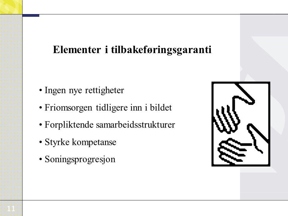 11 Elementer i tilbakeføringsgaranti • Ingen nye rettigheter • Friomsorgen tidligere inn i bildet • Forpliktende samarbeidsstrukturer • Styrke kompeta