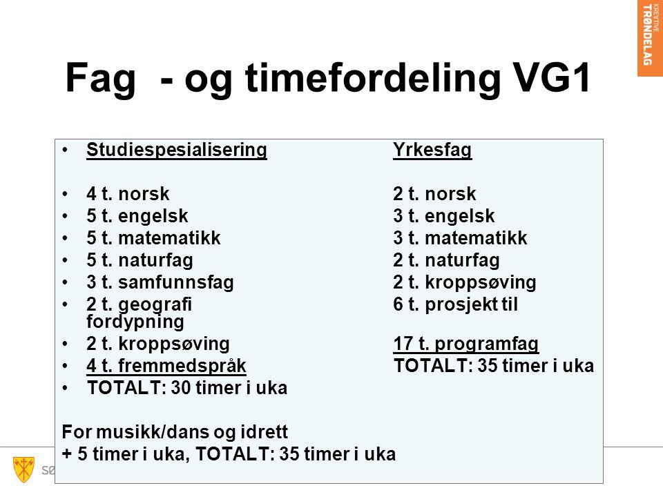 Fag - og timefordeling VG1 •Studiespesialisering Yrkesfag •4 t. norsk2 t. norsk •5 t. engelsk3 t. engelsk •5 t. matematikk3 t. matematikk •5 t. naturf