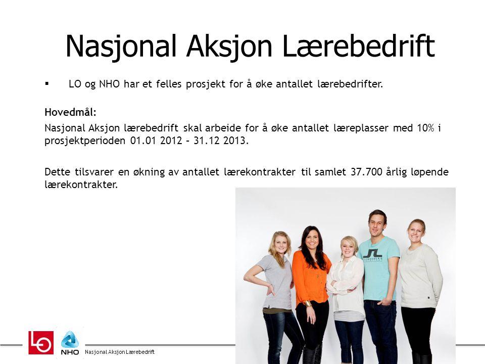 Nasjonal Aksjon Lærebedrift Handlingsplaner lokalt: 3 Sogn og Fjordane Næringsregion Vest har laget en egen ti-punkts liste som er overlevert fylkeskommunene ved fylkesordfører i de fire vestlandsfylkene.