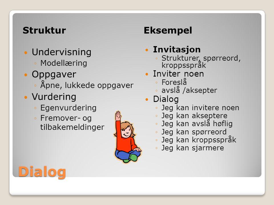 Dialog StrukturEksempel  Undervisning ◦Modellæring  Oppgaver ◦Åpne, lukkede oppgaver  Vurdering ◦Egenvurdering ◦Fremover- og tilbakemeldinger  Inv