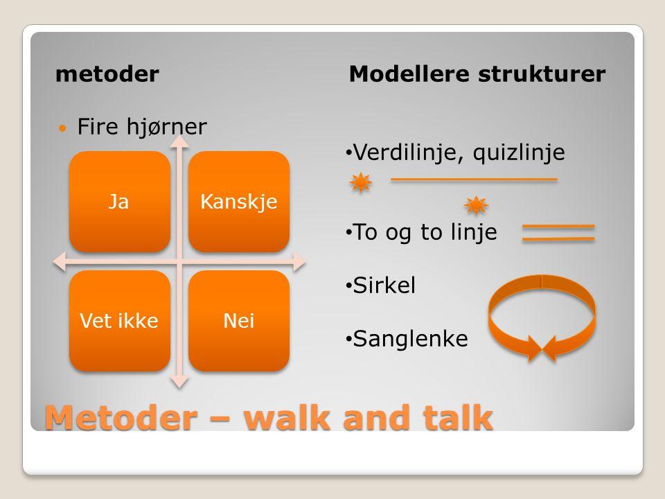Metoder – walk and talk metoder  Fire hjørner JaKanskjeVet ikkeNei Modellere strukturer • Verdilinje, quizlinje • To og to linje • Sirkel • Sanglenke
