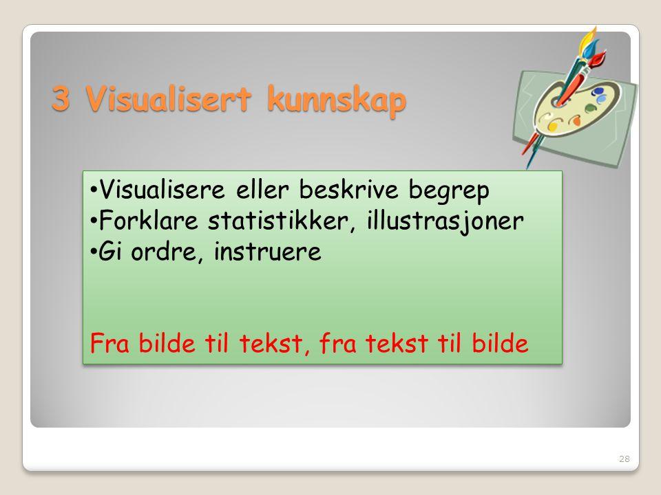 3 Visualisert kunnskap • Visualisere eller beskrive begrep • Forklare statistikker, illustrasjoner • Gi ordre, instruere Fra bilde til tekst, fra teks