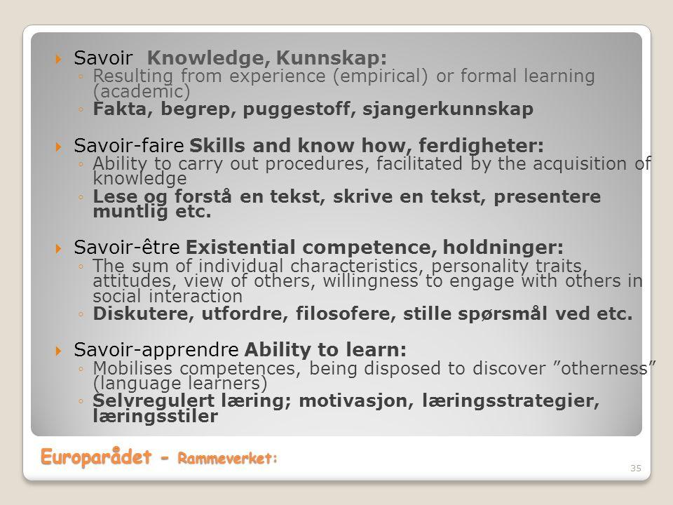  Savoir Knowledge, Kunnskap: ◦Resulting from experience (empirical) or formal learning (academic) ◦Fakta, begrep, puggestoff, sjangerkunnskap  Savoi
