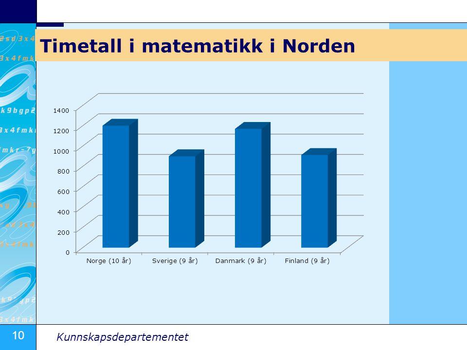 10 Kunnskapsdepartementet Timetall i matematikk i Norden