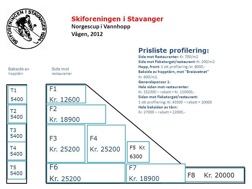 F1 Kr. 12600 F2 Kr. 18900 F3 Kr. 25200 F6 Kr. 25200 F8 Kr.