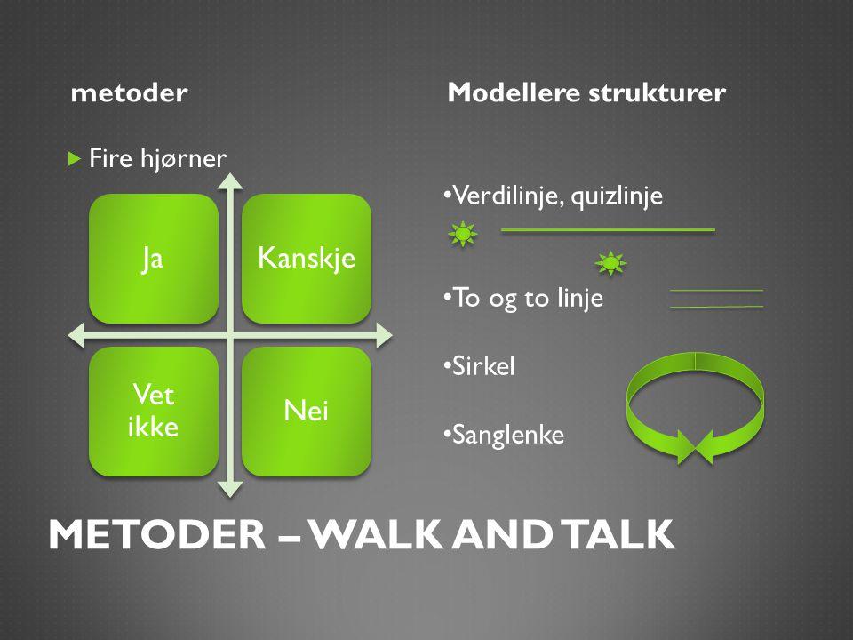 METODER – WALK AND TALK metoder  Fire hjørner JaKanskje Vet ikke Nei Modellere strukturer • Verdilinje, quizlinje • To og to linje • Sirkel • Sanglen