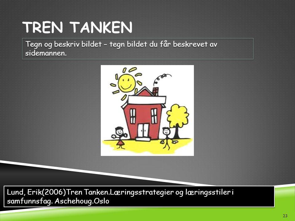 TREN TANKEN Lund, Erik(2006)Tren Tanken.Læringsstrategier og læringsstiler i samfunnsfag. Aschehoug.Oslo Tegn og beskriv bildet – tegn bildet du får b