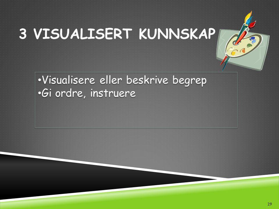 3 VISUALISERT KUNNSKAP • Visualisere eller beskrive begrep • Gi ordre, instruere • Visualisere eller beskrive begrep • Gi ordre, instruere 29