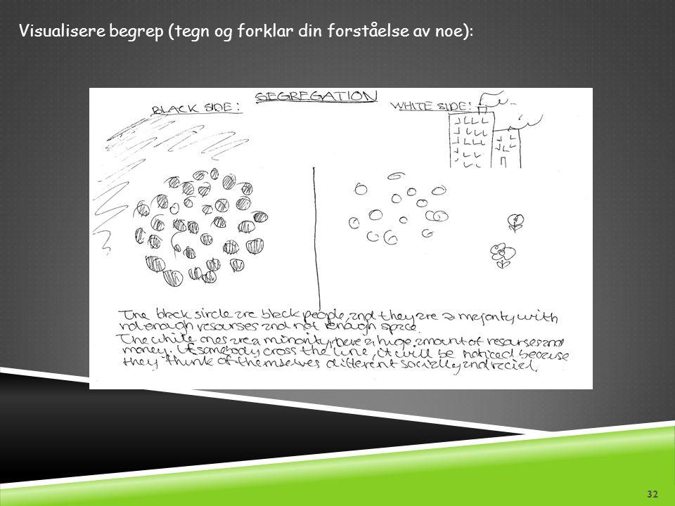 Visualisere begrep (tegn og forklar din forståelse av noe): 32