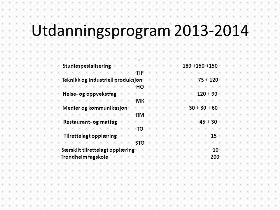 Utdanningsprogram 2013-2014 ST Studiespesialisering 180 +150 +150 TIP Teknikk og industriell produksjon 75 + 120 HO Helse- og oppvekstfag 120 + 90 MK