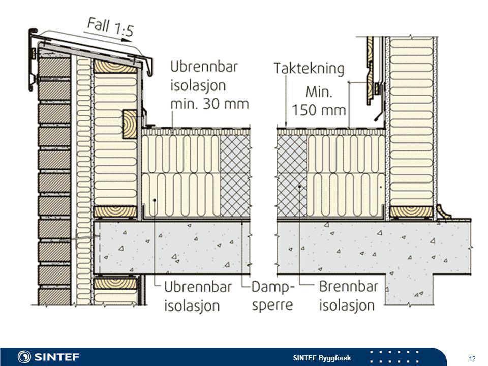 SINTEF Byggforsk 12