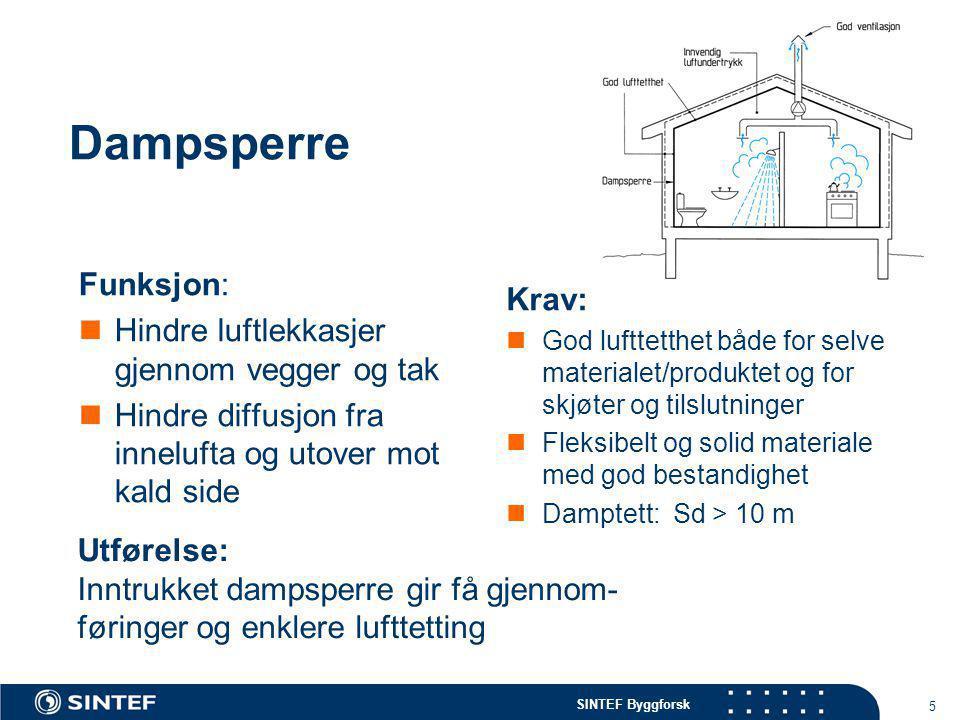 SINTEF Byggforsk 5 Funksjon:  Hindre luftlekkasjer gjennom vegger og tak  Hindre diffusjon fra innelufta og utover mot kald side Krav:  God lufttet