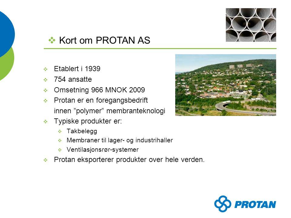  Etablert i 1939  754 ansatte  Omsetning 966 MNOK 2009  Protan er en foregangsbedrift innen polymer membranteknologi  Typiske produkter er:  Takbelegg  Membraner til lager- og industrihaller  Ventilasjonsrør-systemer  Protan eksporterer produkter over hele verden.