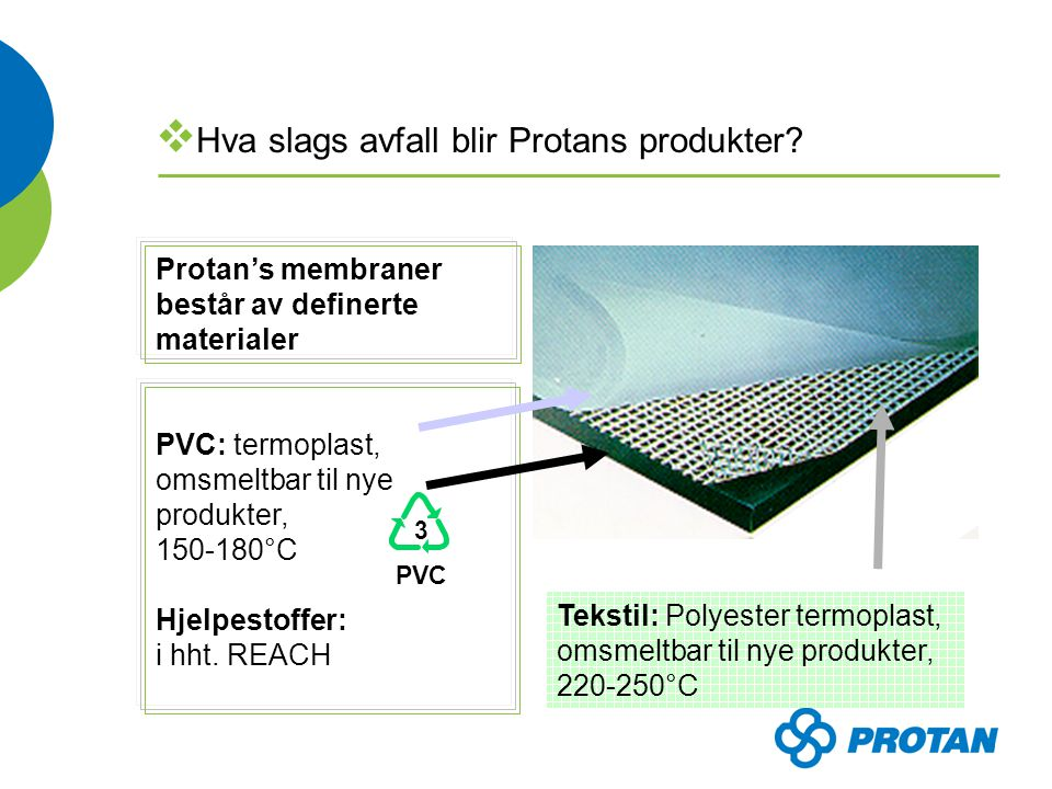 PVC: termoplast, omsmeltbar til nye produkter, 150-180°C Hjelpestoffer: i hht.