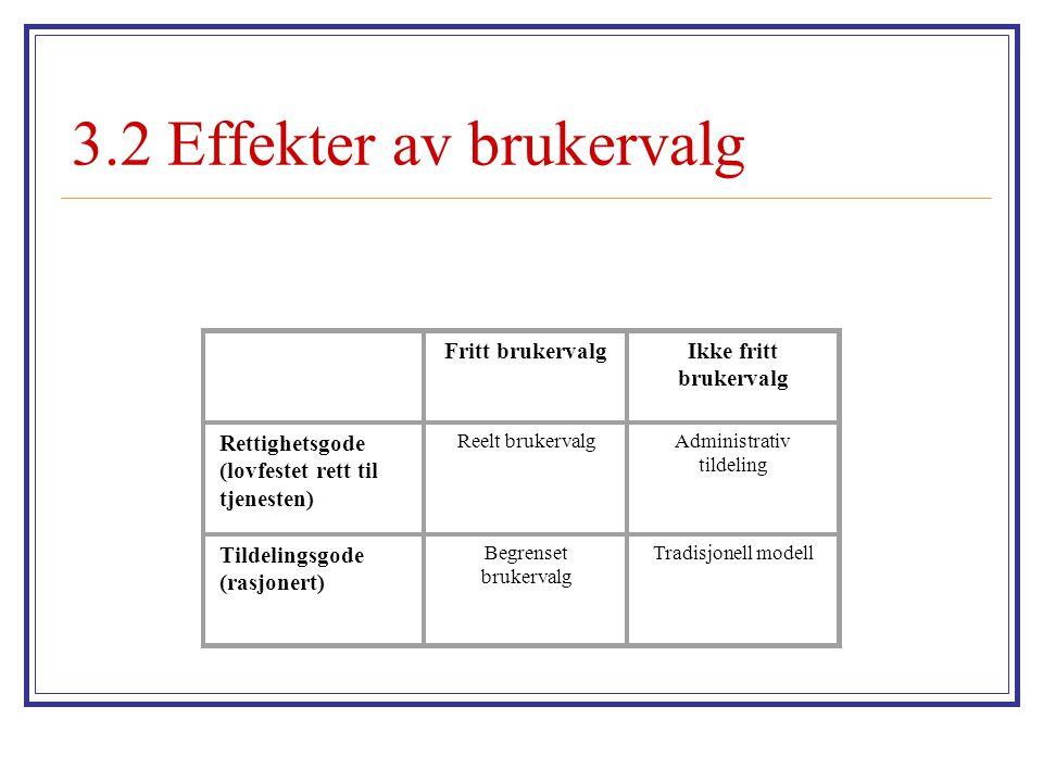 3.2 Effekter av brukervalg Fritt brukervalg Ikke fritt brukervalg Rettighetsgode (lovfestet rett til tjenesten) Reelt brukervalgAdministrativ tildelin