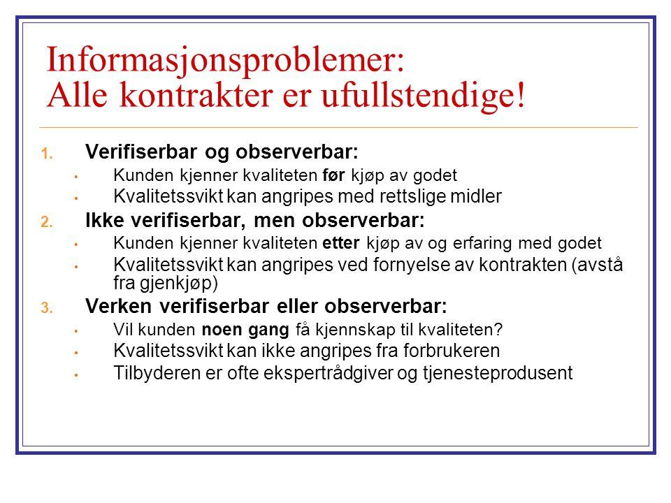 Informasjonsproblemer: Alle kontrakter er ufullstendige! 1. Verifiserbar og observerbar: • Kunden kjenner kvaliteten før kjøp av godet • Kvalitetssvik