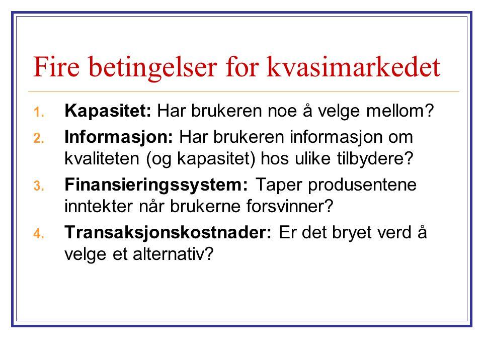Fire betingelser for kvasimarkedet 1. Kapasitet: Har brukeren noe å velge mellom? 2. Informasjon: Har brukeren informasjon om kvaliteten (og kapasitet