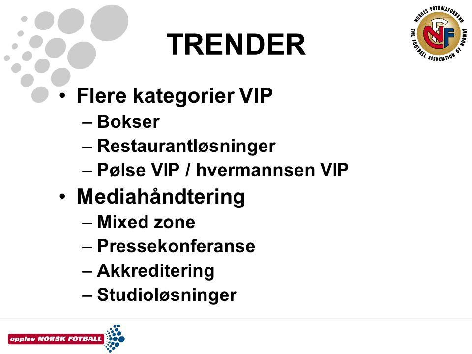 TRENDER •Flere kategorier VIP –Bokser –Restaurantløsninger –Pølse VIP / hvermannsen VIP •Mediahåndtering –Mixed zone –Pressekonferanse –Akkreditering
