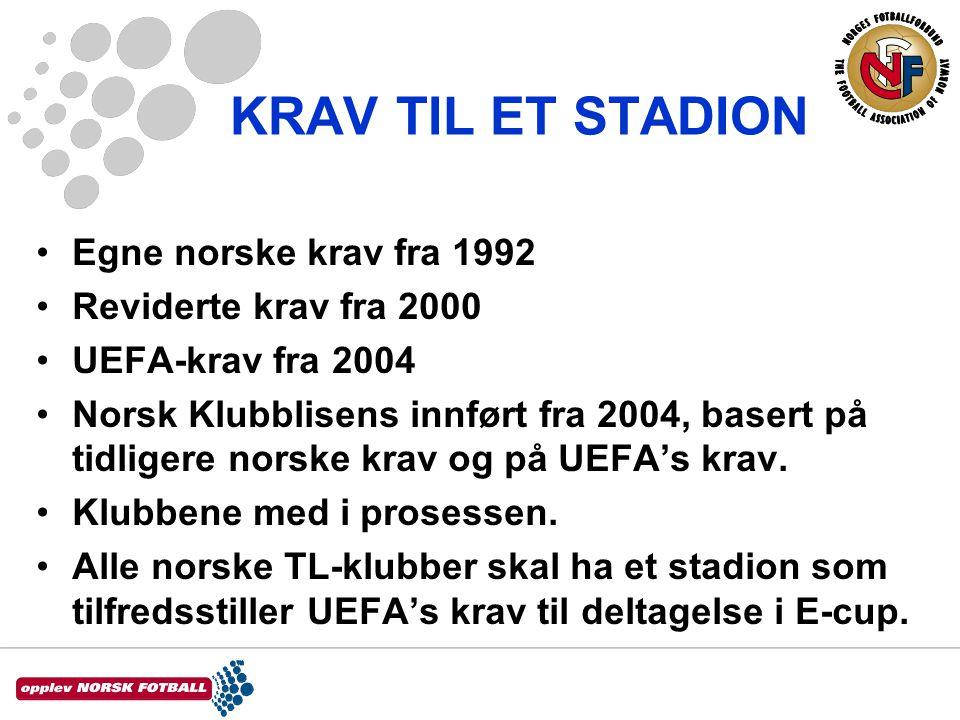 KRAV TIL ET STADION •Egne norske krav fra 1992 •Reviderte krav fra 2000 •UEFA-krav fra 2004 •Norsk Klubblisens innført fra 2004, basert på tidligere n