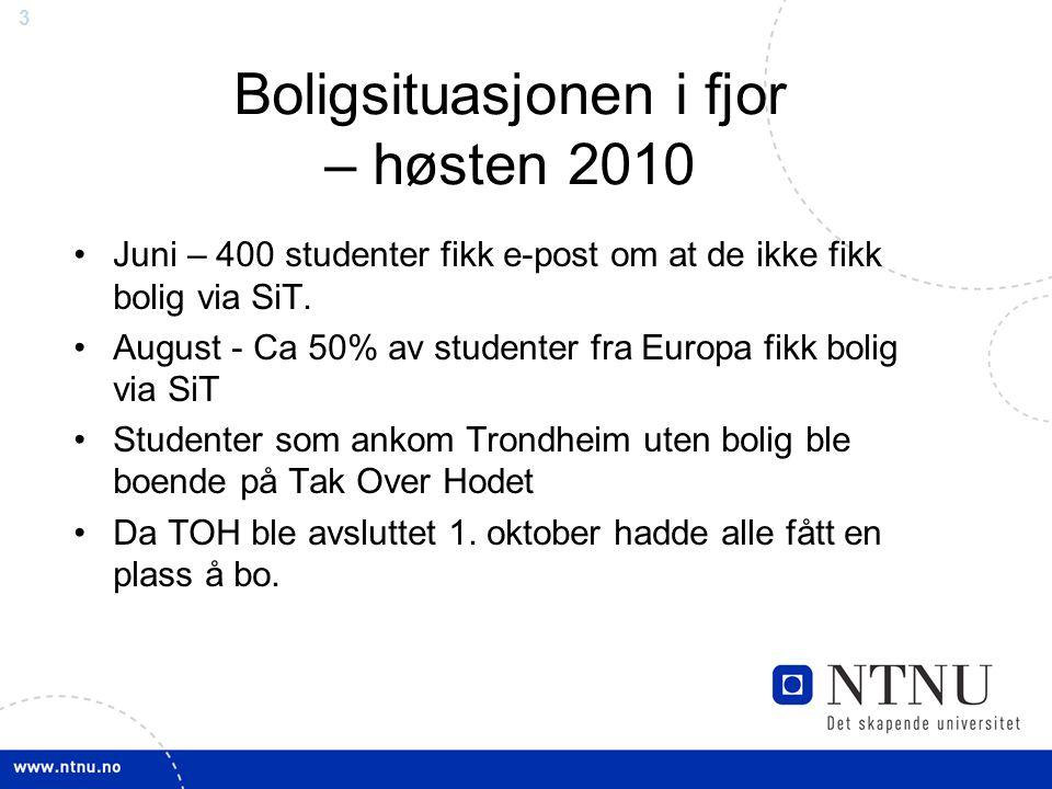 3 Boligsituasjonen i fjor – høsten 2010 •Juni – 400 studenter fikk e-post om at de ikke fikk bolig via SiT.
