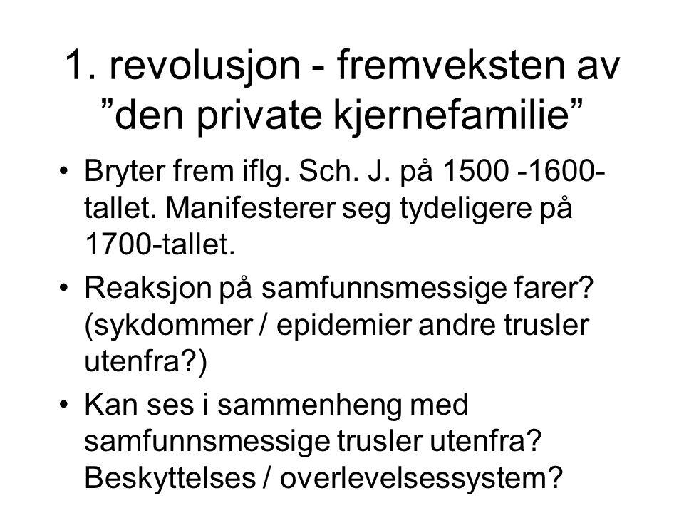 """1. revolusjon - fremveksten av """"den private kjernefamilie"""" •Bryter frem iflg. Sch. J. på 1500 -1600- tallet. Manifesterer seg tydeligere på 1700-talle"""
