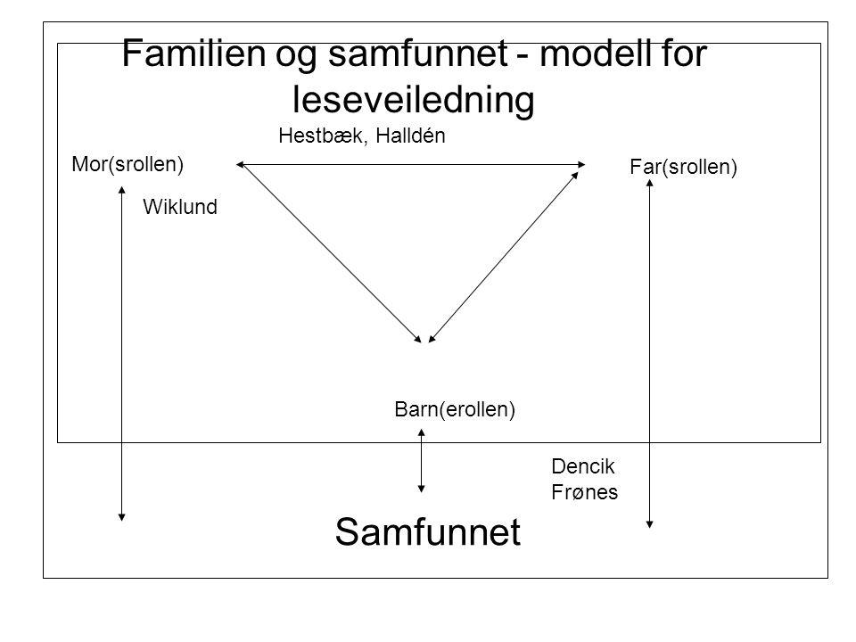 Familien og samfunnet - modell for leseveiledning Mor(srollen) Far(srollen) Barn(erollen) Samfunnet Wiklund Hestbæk, Halldén Dencik Frønes