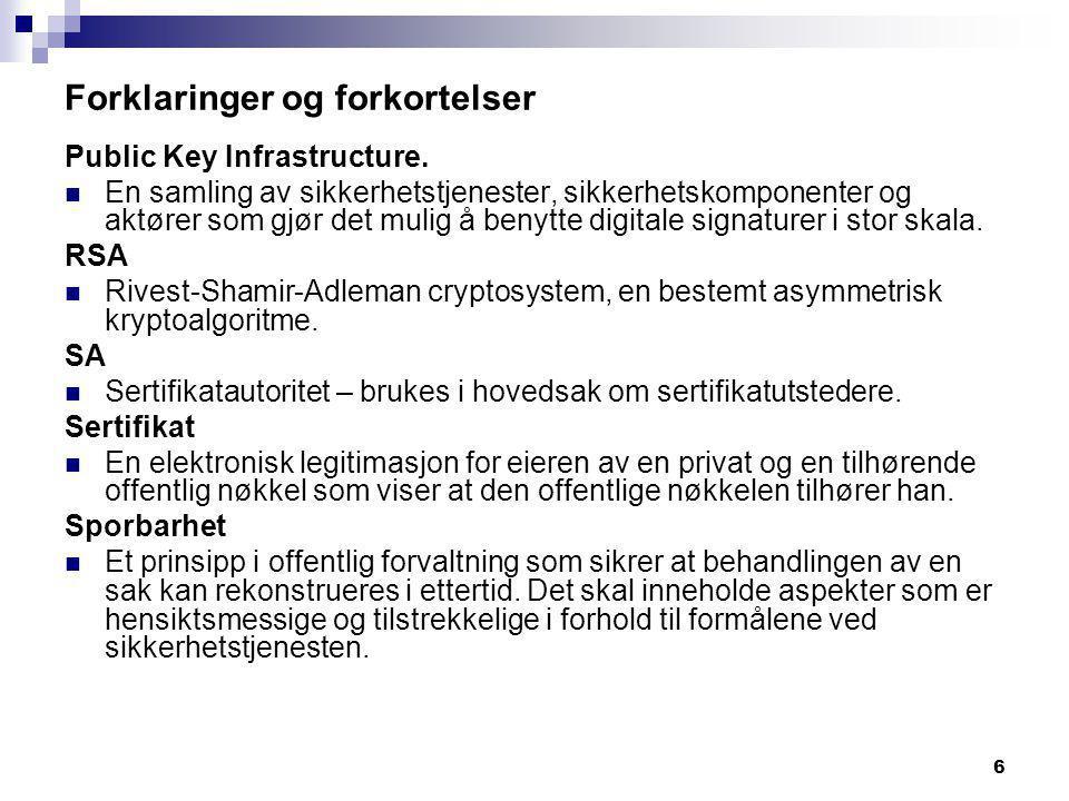 6 Forklaringer og forkortelser Public Key Infrastructure.