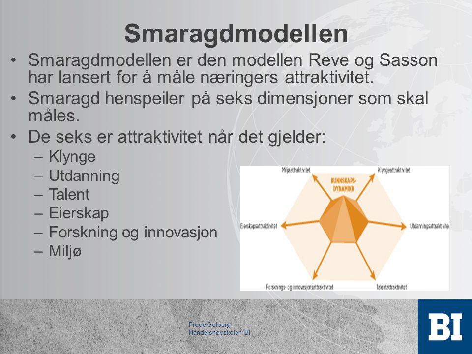 Smaragdmodellen •Smaragdmodellen er den modellen Reve og Sasson har lansert for å måle næringers attraktivitet.