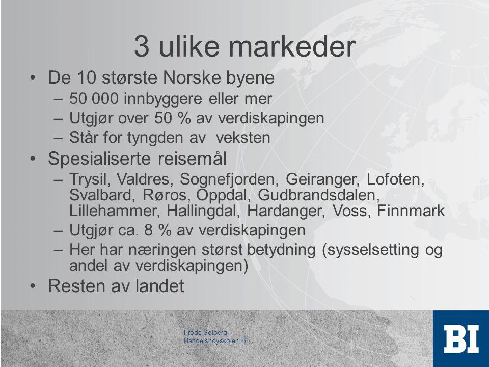 3 ulike markeder •De 10 største Norske byene –50 000 innbyggere eller mer –Utgjør over 50 % av verdiskapingen –Står for tyngden av veksten •Spesialiserte reisemål –Trysil, Valdres, Sognefjorden, Geiranger, Lofoten, Svalbard, Røros, Oppdal, Gudbrandsdalen, Lillehammer, Hallingdal, Hardanger, Voss, Finnmark –Utgjør ca.