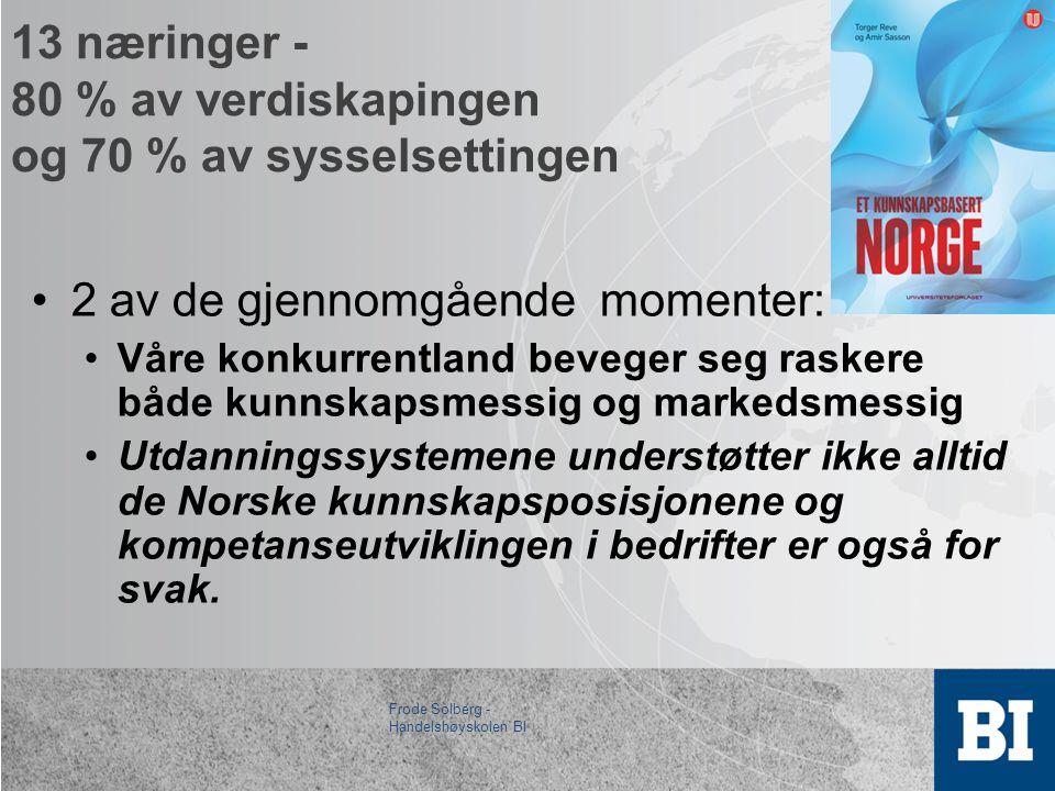 Et kunnskapsbasert Norge (Reve oktober 2011) •Skal norske bedrifter lykkes i en stadig tøffere internasjonal konkurranse, må de sette kunnskap høyt på styreagendaen.