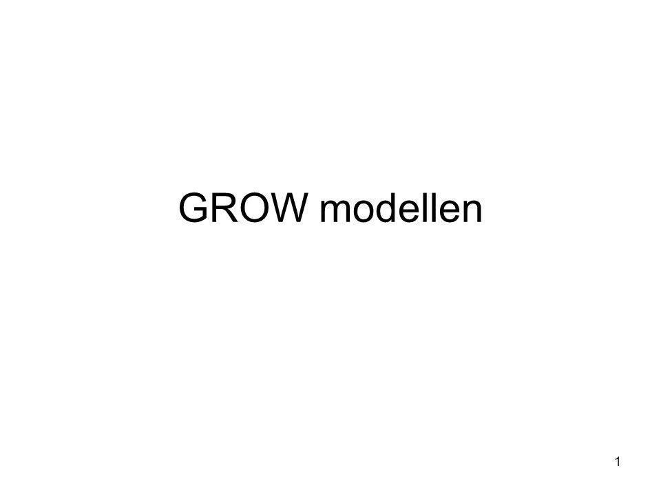 2 GROW - modellen •Noen grunnleggende elementer –struktur dannende –oppmerksomhetsfremmende (bevissthetsfremmende) –gir informasjon om hvilke områder som kan utforskes –virker sorterende –er sekvensiell –ansvarliggjørende