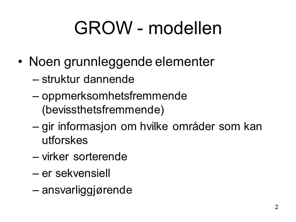 2 GROW - modellen •Noen grunnleggende elementer –struktur dannende –oppmerksomhetsfremmende (bevissthetsfremmende) –gir informasjon om hvilke områder