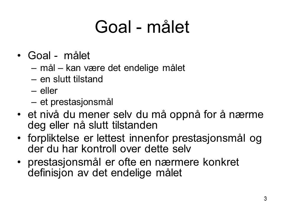 3 Goal - målet •Goal - målet –mål – kan være det endelige målet –en slutt tilstand –eller –et prestasjonsmål •et nivå du mener selv du må oppnå for å