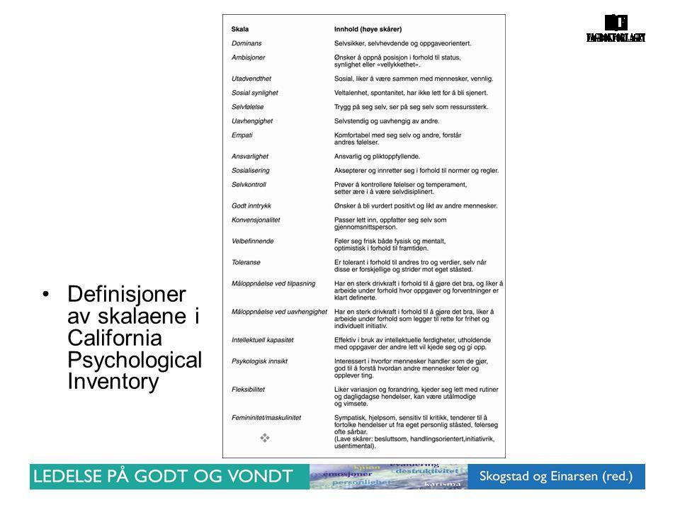 •Definisjoner av skalaene i California Psychological Inventory