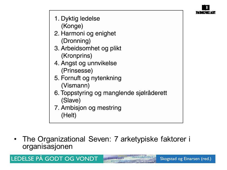 •The Organizational Seven: 7 arketypiske faktorer i organisasjonen