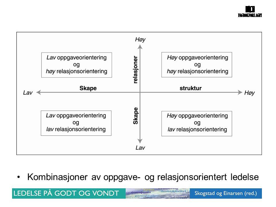•Kombinasjoner av oppgave- og relasjonsorientert ledelse